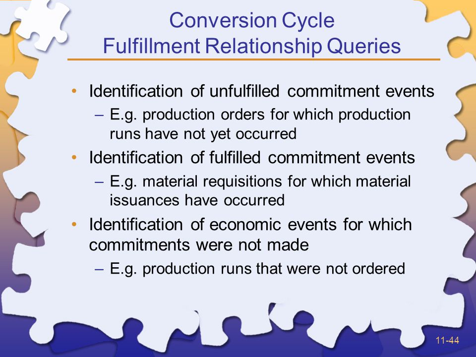 11-44 Conversion Cycle Fulfillment Relationship Queries Identification of unfulfilled commitment events –E.g.