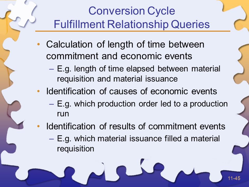 11-45 Conversion Cycle Fulfillment Relationship Queries Calculation of length of time between commitment and economic events –E.g.