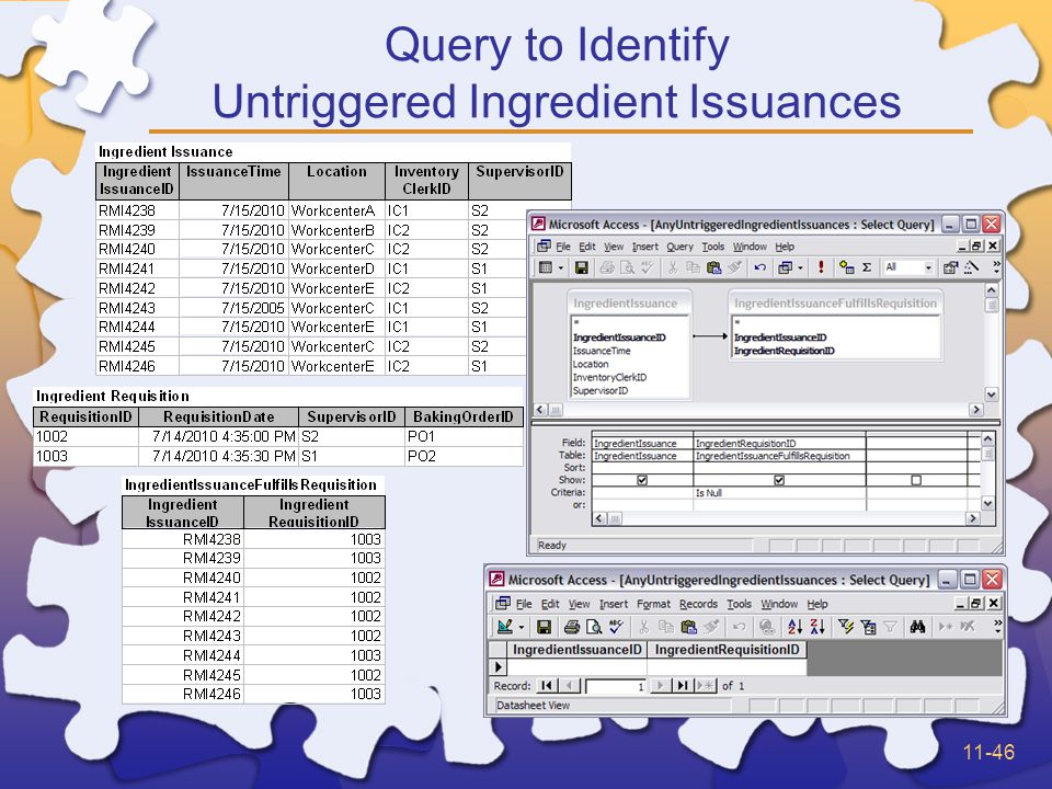 11-46 Query to Identify Untriggered Ingredient Issuances