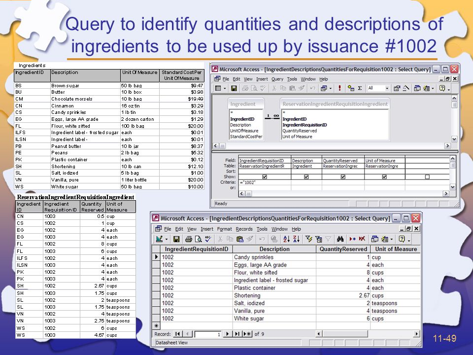 11-49 Query to identify quantities and descriptions of ingredients to be used up by issuance #1002