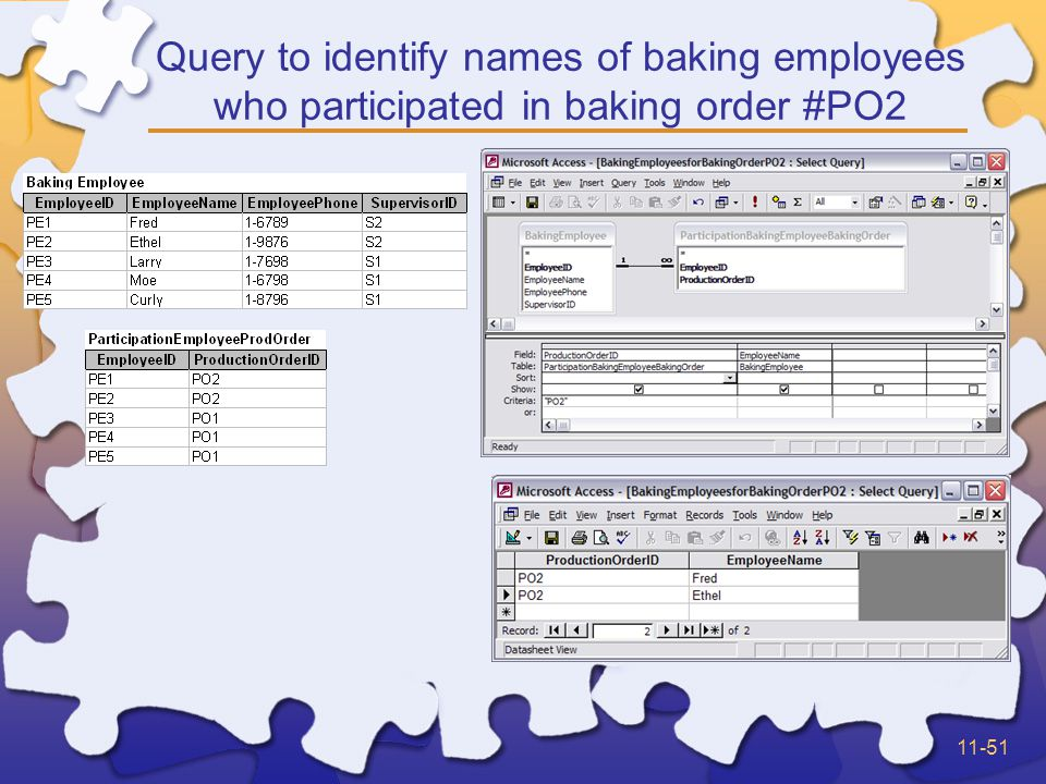 11-51 Query to identify names of baking employees who participated in baking order #PO2