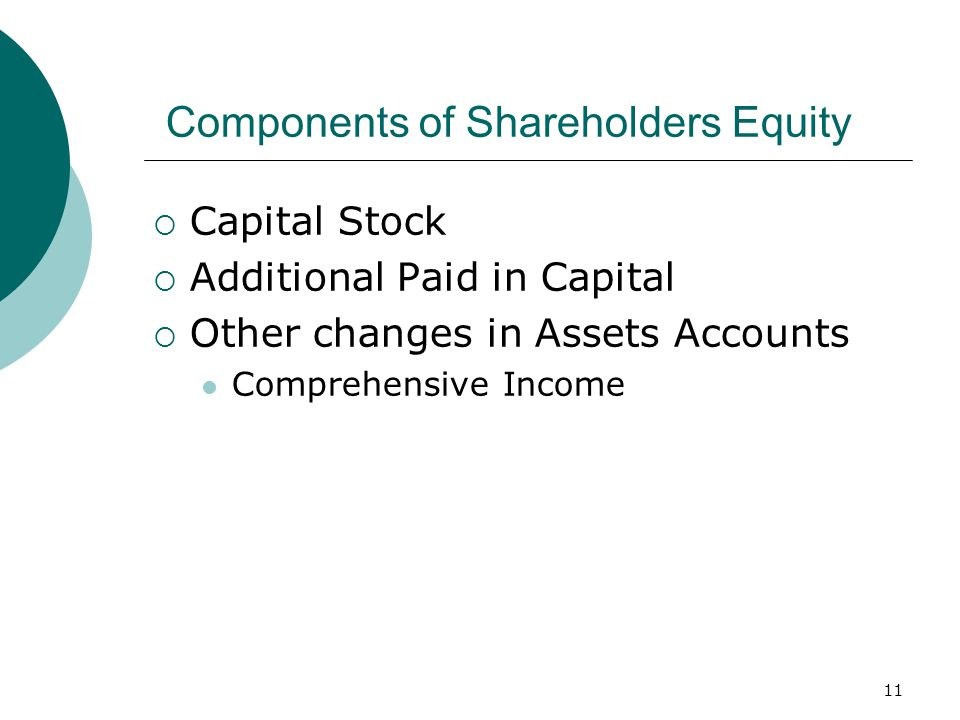 11 Components of Shareholders Equity  Capital Stock  Additional Paid in Capital  Other changes in Assets Accounts Comprehensive Income