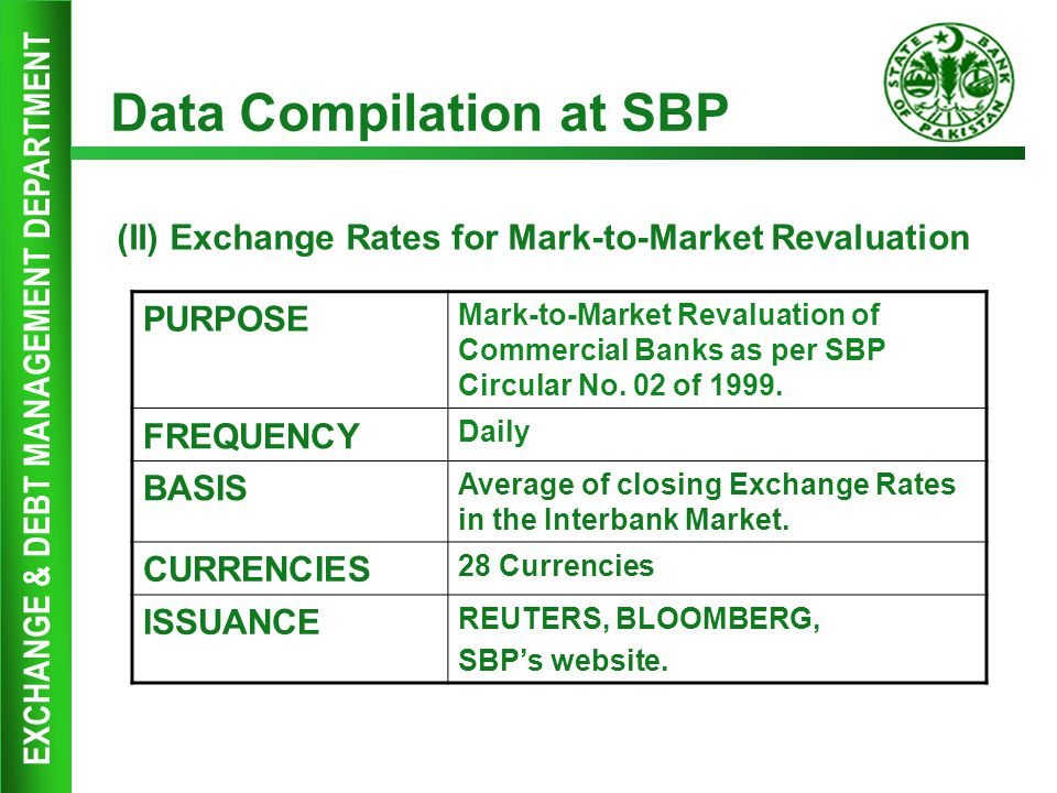 EXCHANGE & DEBT MANAGEMENT DEPARTMENT Data Compilation at SBP (II) Exchange Rates for Mark-to-Market Revaluation PURPOSE Mark-to-Market Revaluation of