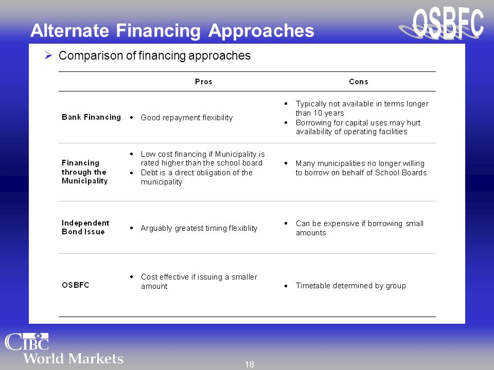 18 Alternate Financing Approaches  Comparison of financing approaches