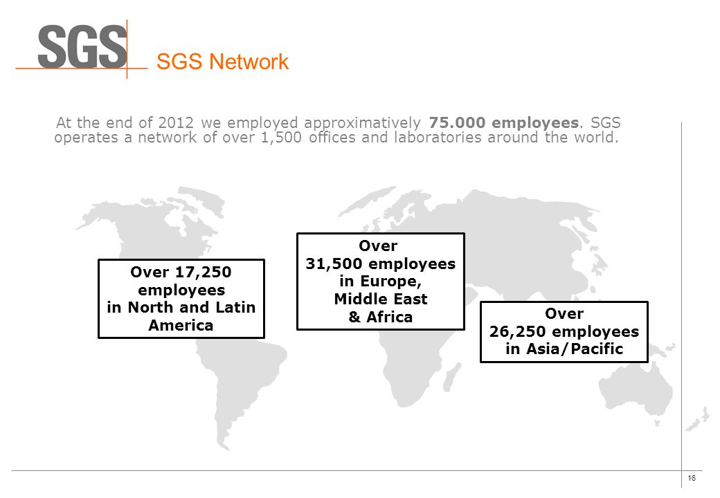 16 Over 17,250 employees in North and Latin America Over 31,500 employees in Europe, Middle East & Africa Over 26,250 employees in Asia/Pacific SGS Network At the end of 2012 we employed approximatively 75.000 employees.