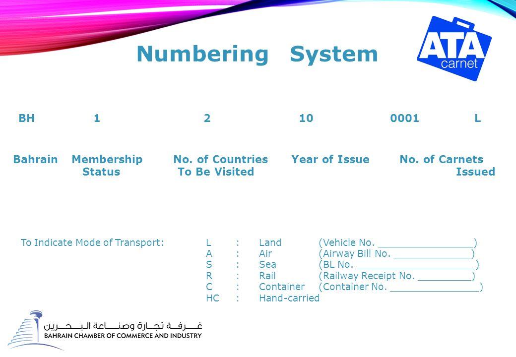Numbering System BH 12 10 0001 L Bahrain Membership No.
