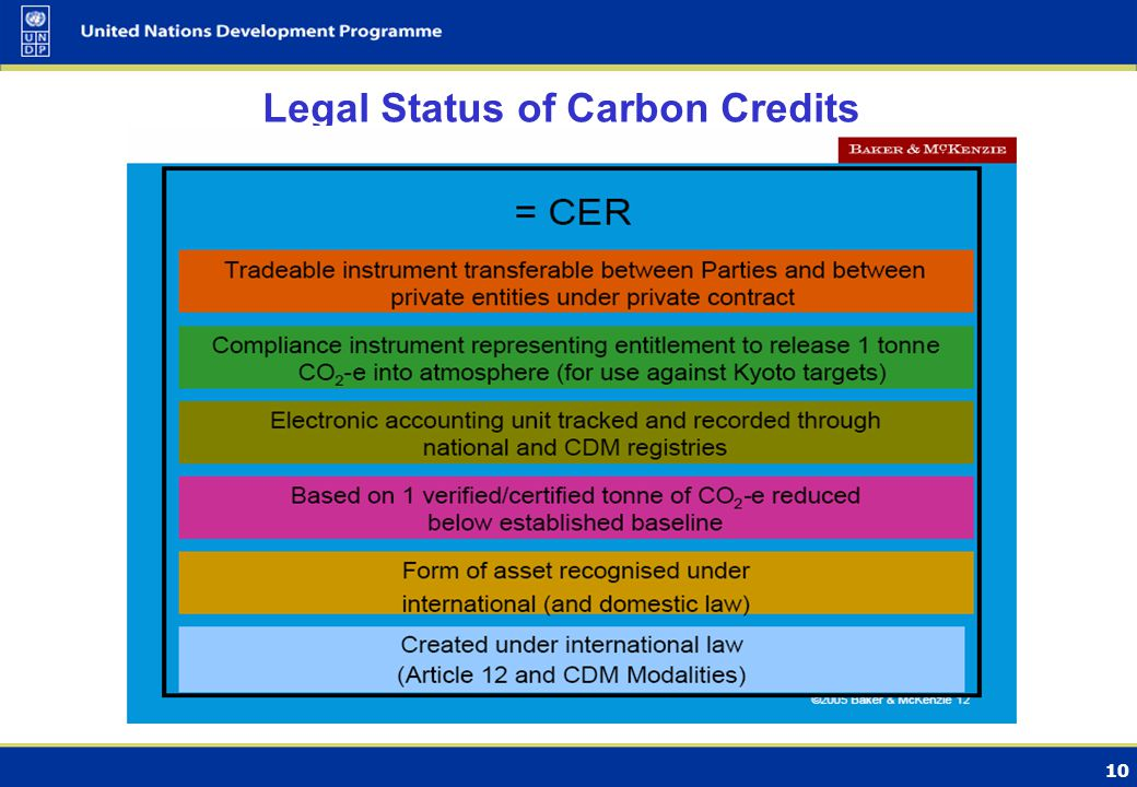 10 Legal Status of Carbon Credits