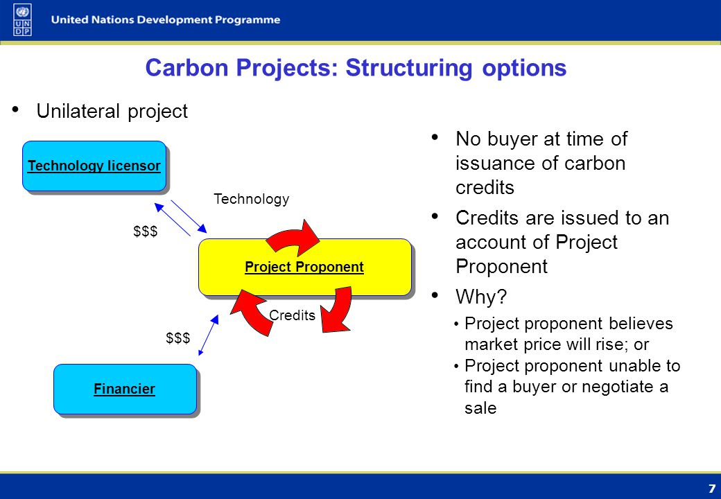 7 Carbon Projects: Structuring options Unilateral project Project Proponent Credits Financier $$$ Technology licensor $$$ Technology No buyer at time of issuance of carbon credits Credits are issued to an account of Project Proponent Why.