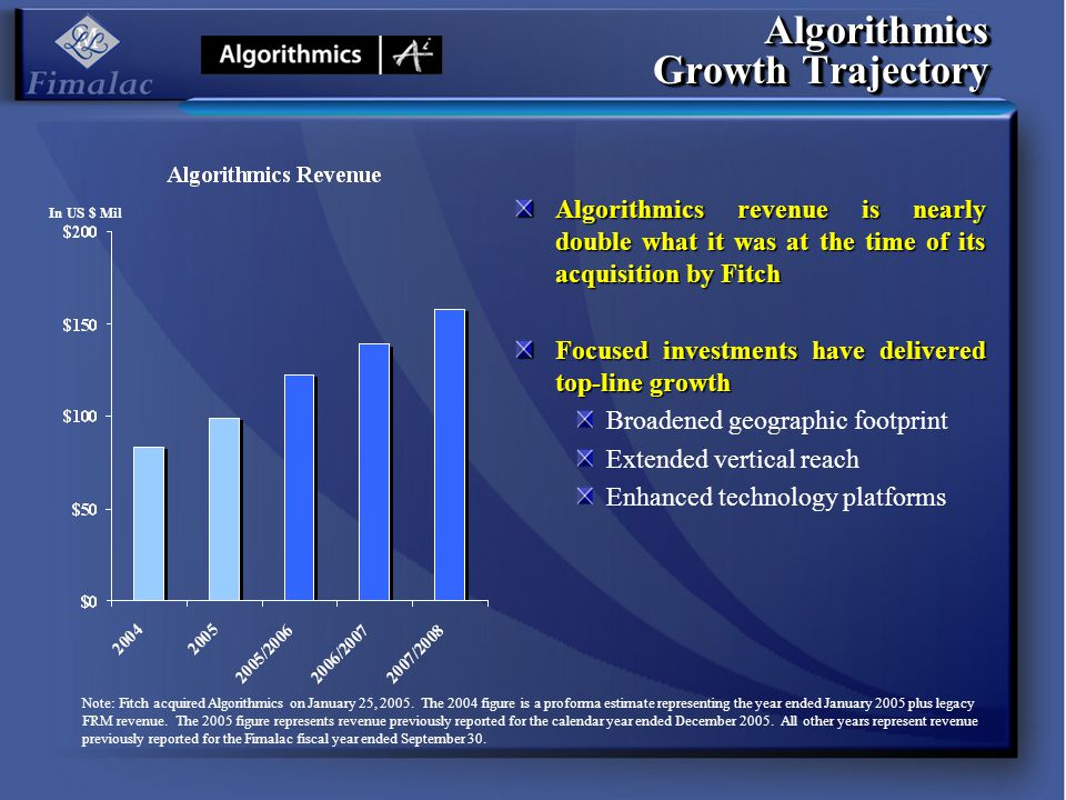 Algorithmics Growth Trajectory Algorithmics revenue is nearly double what it was at the time of its acquisition by Fitch Focused investments have deli