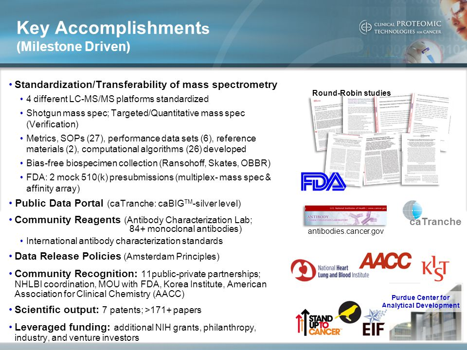 Key Accomplishment s (Milestone Driven) Standardization/Transferability of mass spectrometry 4 different LC-MS/MS platforms standardized Shotgun mass spec; Targeted/Quantitative mass spec (Verification) Metrics, SOPs (27), performance data sets (6), reference materials (2), computational algorithms (26) developed Bias-free biospecimen collection (Ransohoff, Skates, OBBR) FDA: 2 mock 510(k) presubmissions (multiplex- mass spec & affinity array) Public Data Portal (caTranche: caBIG TM -silver level) Community Reagents (Antibody Characterization Lab; 84+ monoclonal antibodies) International antibody characterization standards Data Release Policies (Amsterdam Principles) Community Recognition: 11public-private partnerships; NHLBI coordination, MOU with FDA, Korea Institute, American Association for Clinical Chemistry (AACC) Scientific output: 7 patents; >171+ papers Leveraged funding: additional NIH grants, philanthropy, industry, and venture investors Purdue Center for Analytical Development antibodies.cancer.gov caTranche Round-Robin studies