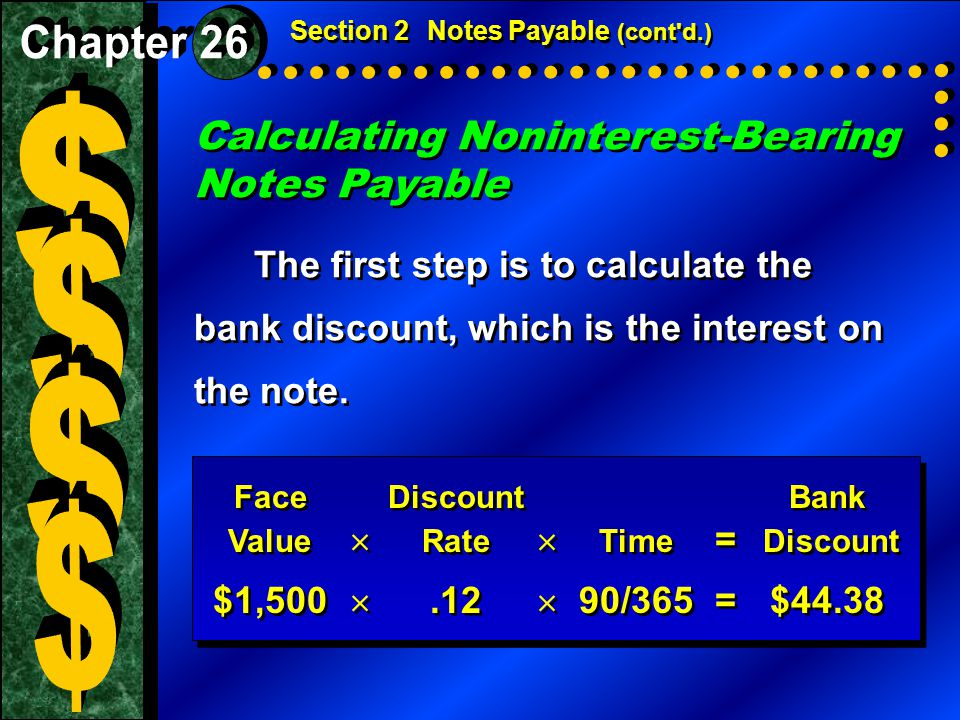 Calculating Noninterest-Bearing Notes Payable The first step is to calculate the bank discount, which is the interest on the note.