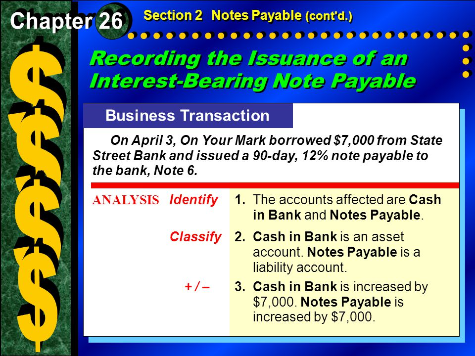 Recording the Issuance of an Interest-Bearing Note Payable Section 2Notes Payable (cont d.) Business Transaction On April 3, On Your Mark borrowed $7,000 from State Street Bank and issued a 90-day, 12% note payable to the bank, Note 6.