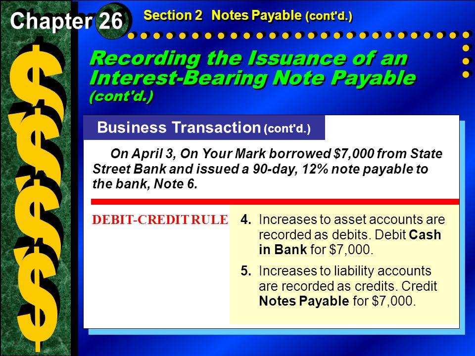 Recording the Issuance of an Interest-Bearing Note Payable (cont d.) Section 2Notes Payable (cont d.) Business Transaction (cont d.) On April 3, On Your Mark borrowed $7,000 from State Street Bank and issued a 90-day, 12% note payable to the bank, Note 6.