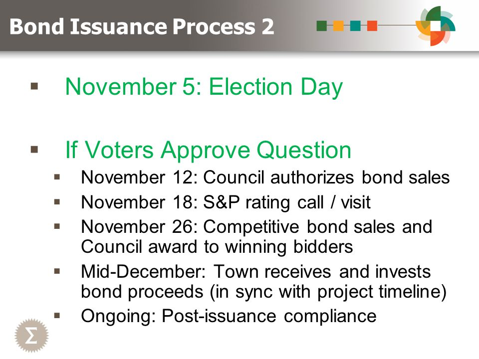  November 5: Election Day  If Voters Approve Question  November 12: Council authorizes bond sales  November 18: S&P rating call / visit  November 26: Competitive bond sales and Council award to winning bidders  Mid-December: Town receives and invests bond proceeds (in sync with project timeline)  Ongoing: Post-issuance compliance Bond Issuance Process 2