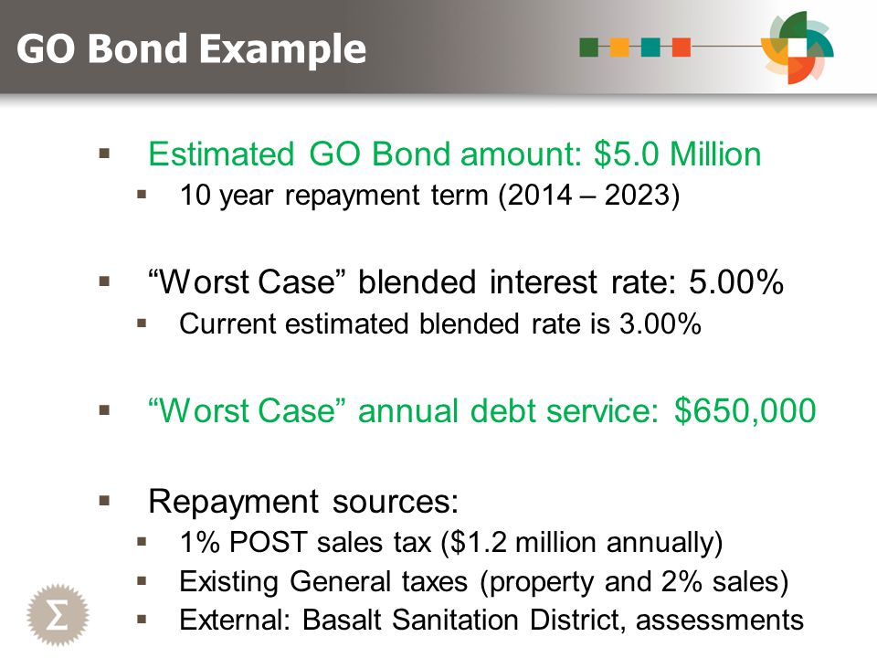  Estimated GO Bond amount: $5.0 Million  10 year repayment term (2014 – 2023)  Worst Case blended interest rate: 5.00%  Current estimated blended rate is 3.00%  Worst Case annual debt service: $650,000  Repayment sources:  1% POST sales tax ($1.2 million annually)  Existing General taxes (property and 2% sales)  External: Basalt Sanitation District, assessments GO Bond Example