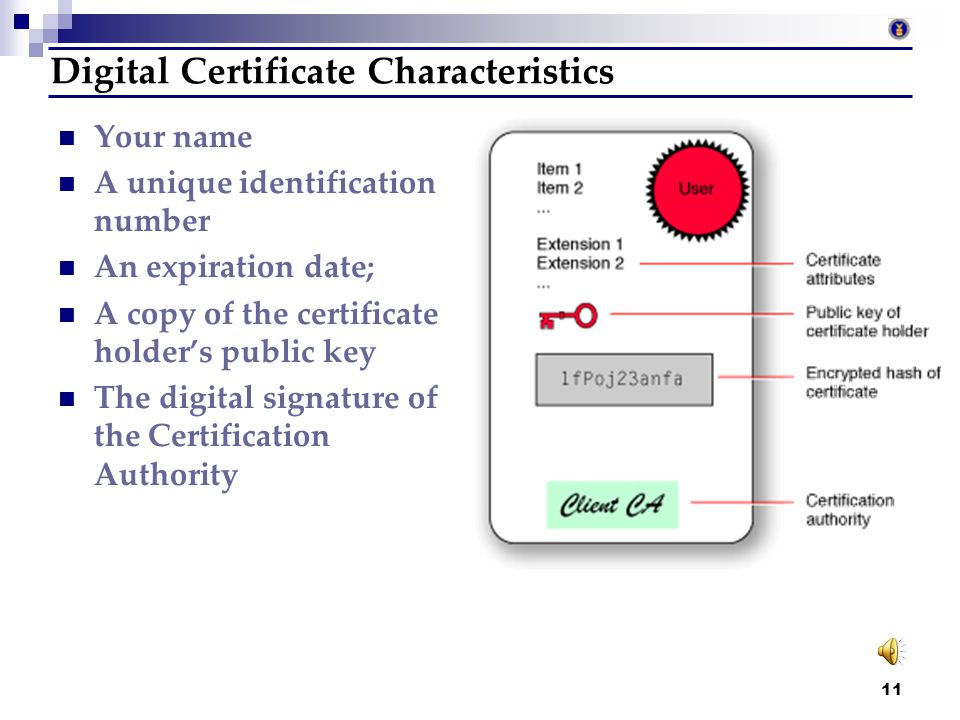 10 How will my information be utilized? DOL and other agencies will use the information on the PIV-II Badge and may use some of the stored information