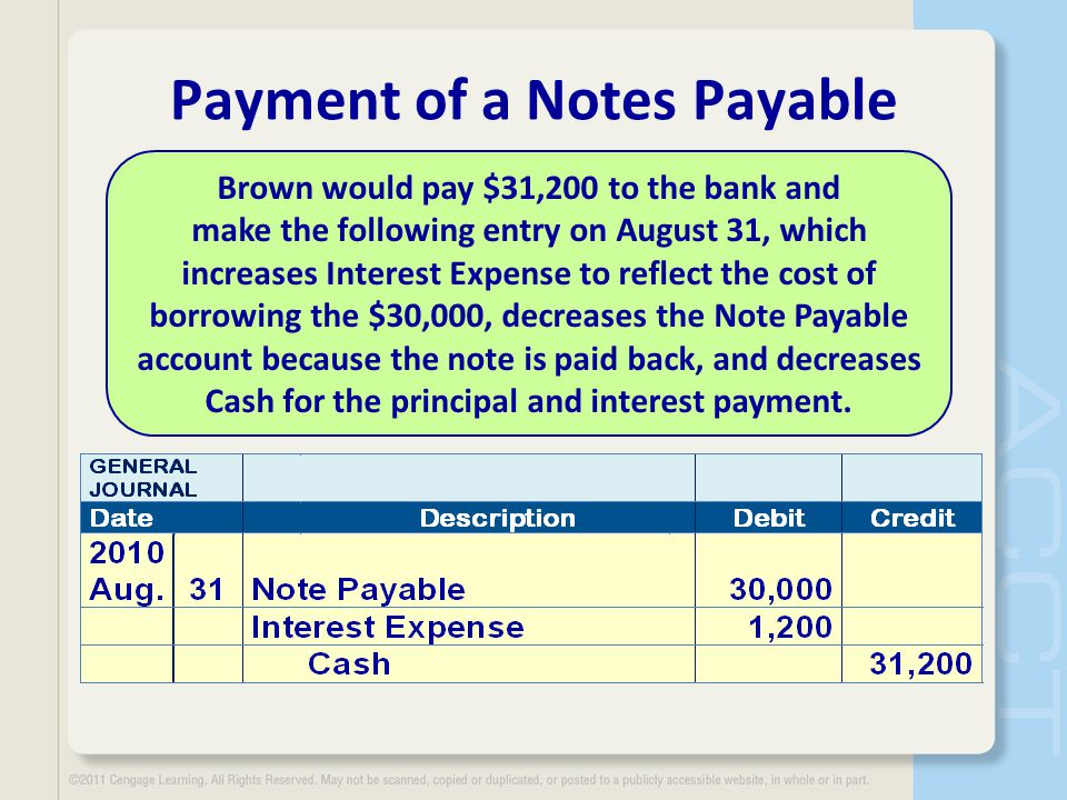 Payment of a Notes Payable Brown would pay $31,200 to the bank and make the following entry on August 31, which increases Interest Expense to reflect