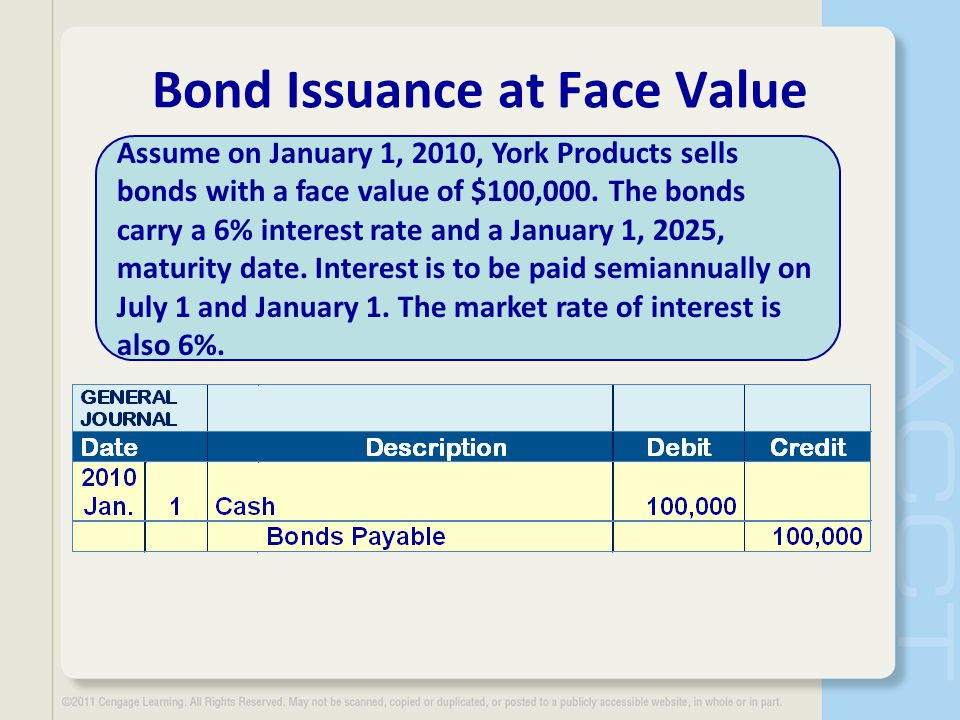 Bond Issuance at Face Value Assume on January 1, 2010, York Products sells bonds with a face value of $100,000.