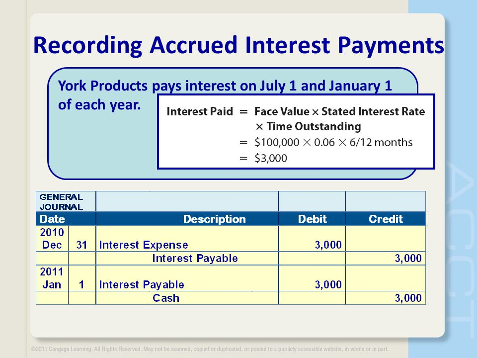 Recording Accrued Interest Payments York Products pays interest on July 1 and January 1 of each year.