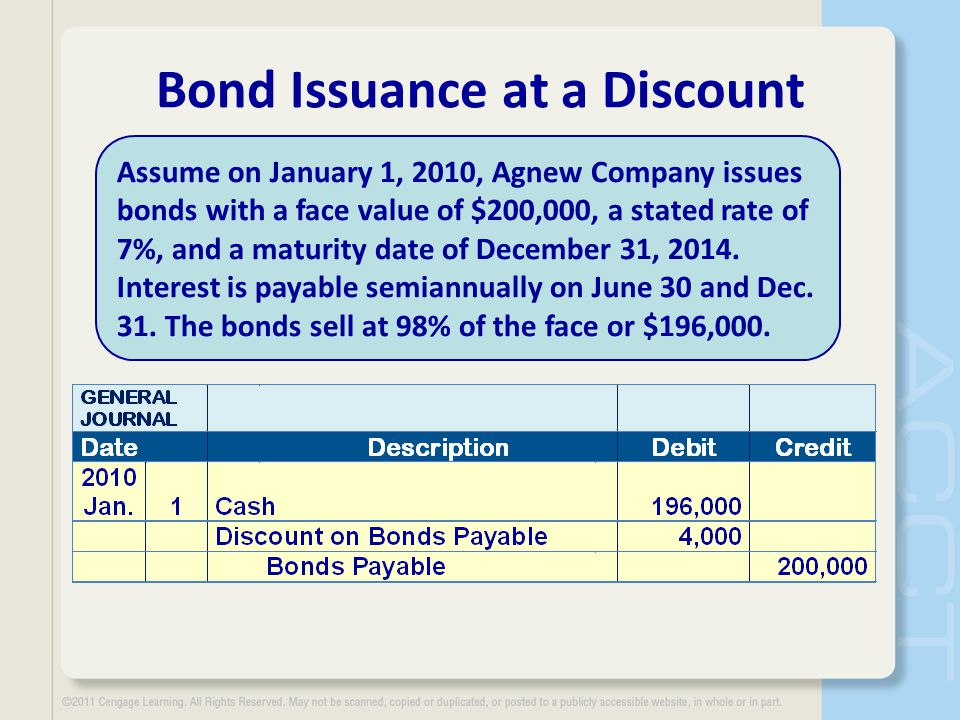 Bond Issuance at a Discount Assume on January 1, 2010, Agnew Company issues bonds with a face value of $200,000, a stated rate of 7%, and a maturity date of December 31, 2014.