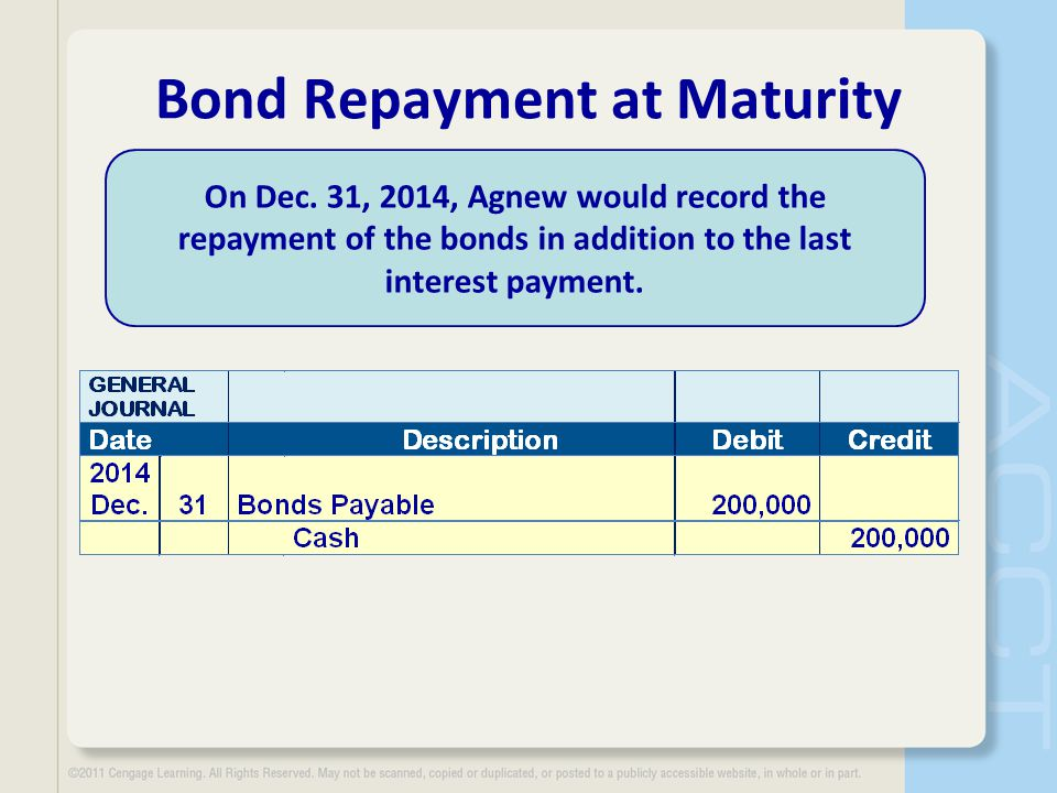 Bond Repayment at Maturity On Dec. 31, 2014, Agnew would record the repayment of the bonds in addition to the last interest payment.