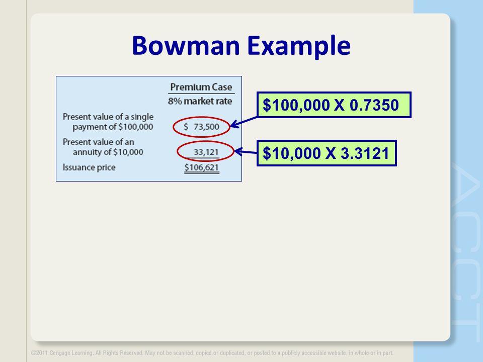 Bowman Example $100,000 X 0.7350 $10,000 X 3.3121