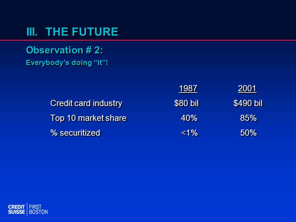 III. THE FUTURE 1987 2001 Credit card industry$80 bil$490 bil Top 10 market share 40% 85% % securitized <1% 50% 1987 2001 Credit card industry$80 bil$