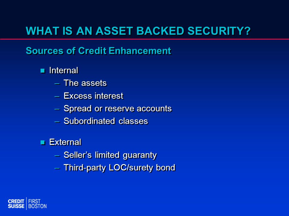 WHAT IS AN ASSET BACKED SECURITY.