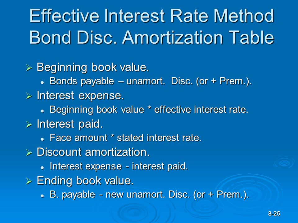 8-25 Effective Interest Rate Method Bond Disc.Amortization Table  Beginning book value.