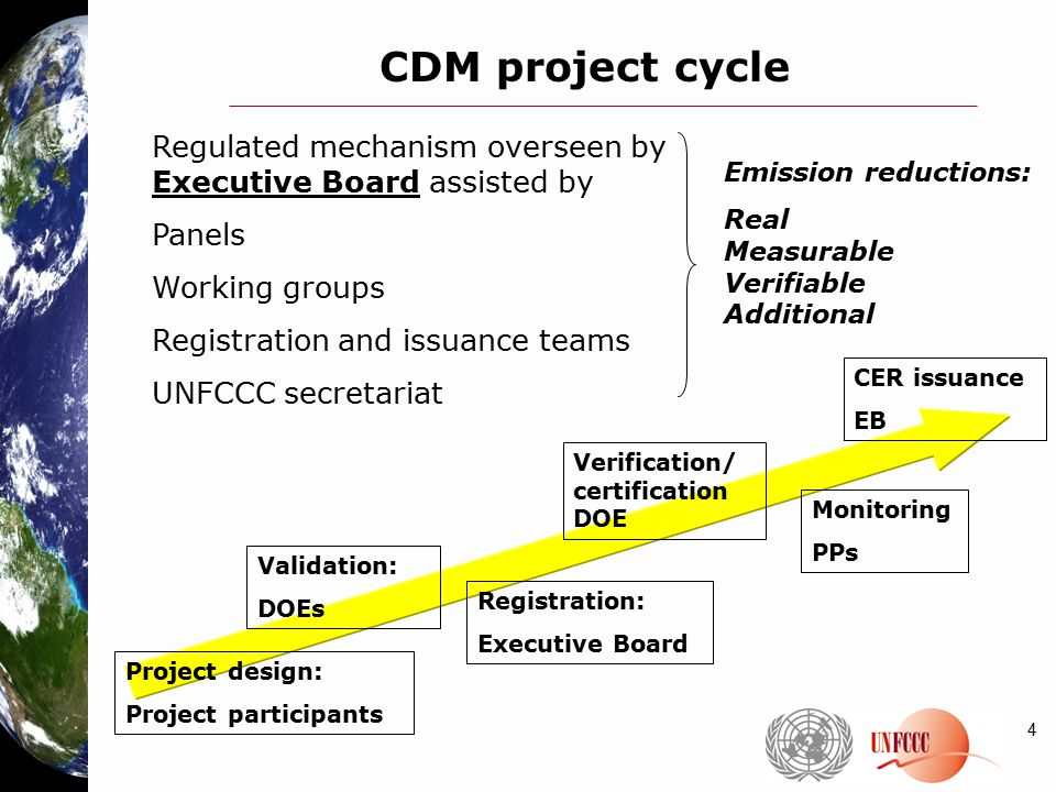 4 CDM project cycle Registration: Executive Board Validation: DOEs Project design: Project participants Monitoring PPs Verification/ certification DOE CER issuance EB Regulated mechanism overseen by Executive Board assisted by Panels Working groups Registration and issuance teams UNFCCC secretariat Emission reductions: Real Measurable Verifiable Additional