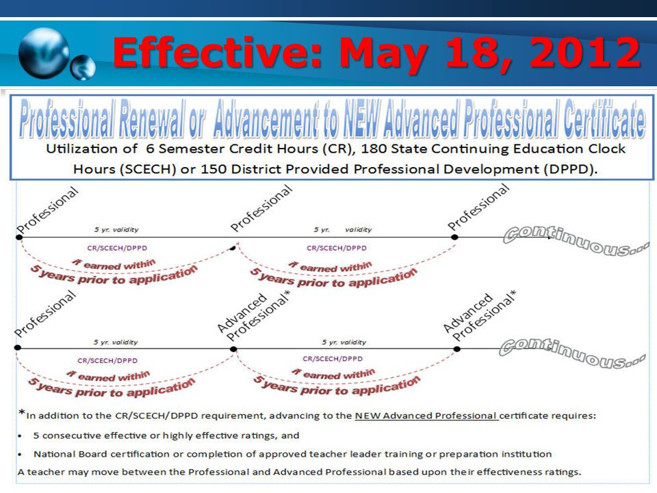 11 Effective: May 18, 2012