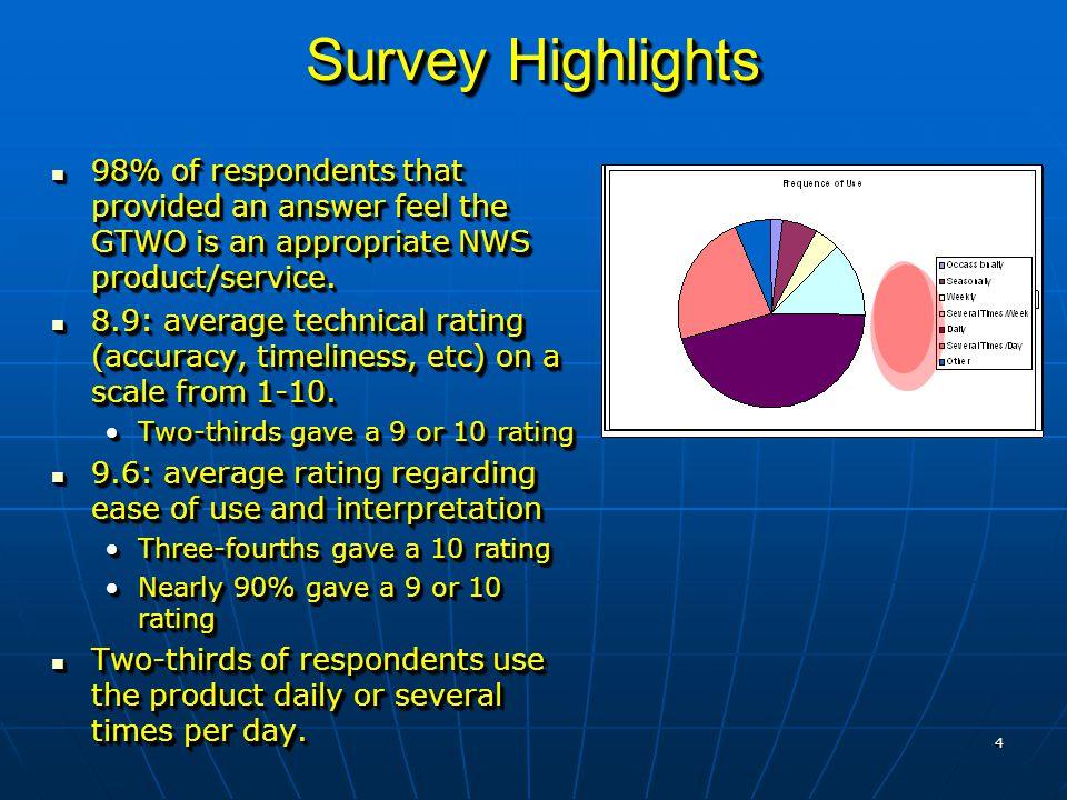 5 Verification of 2007 Genesis Probabilities