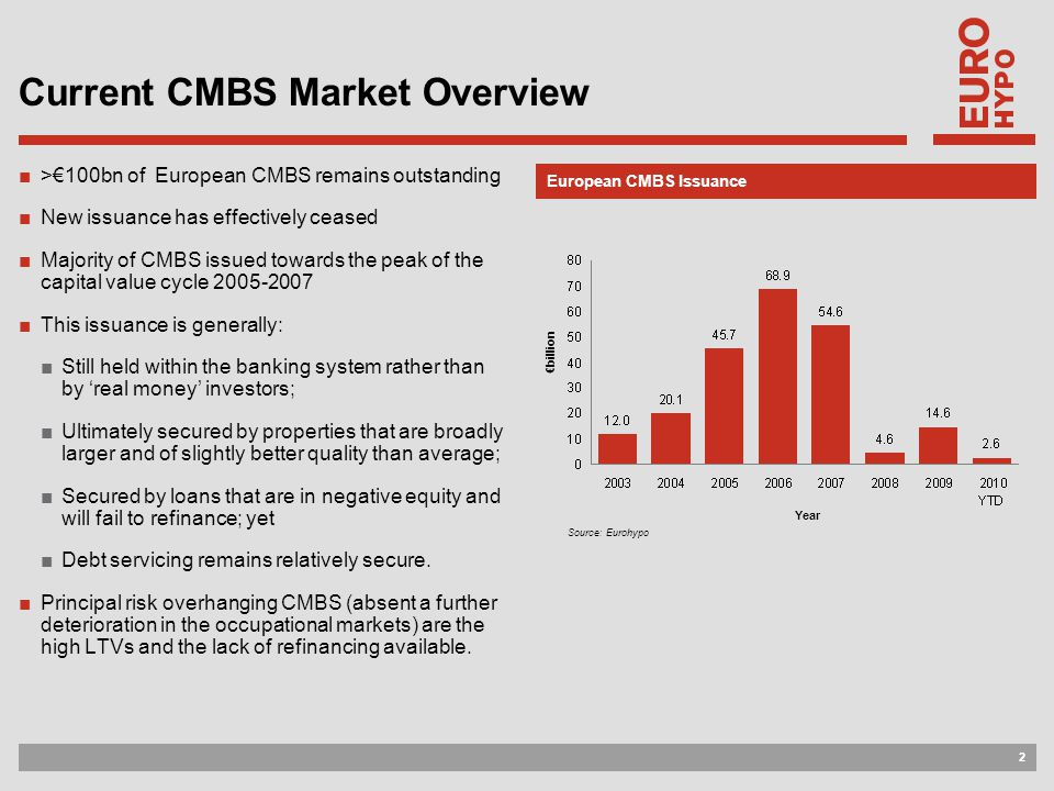 2 Current CMBS Market Overview ■>€100bn of European CMBS remains outstanding ■New issuance has effectively ceased ■Majority of CMBS issued towards the peak of the capital value cycle 2005-2007 ■This issuance is generally: ■Still held within the banking system rather than by 'real money' investors; ■Ultimately secured by properties that are broadly larger and of slightly better quality than average; ■Secured by loans that are in negative equity and will fail to refinance; yet ■Debt servicing remains relatively secure.