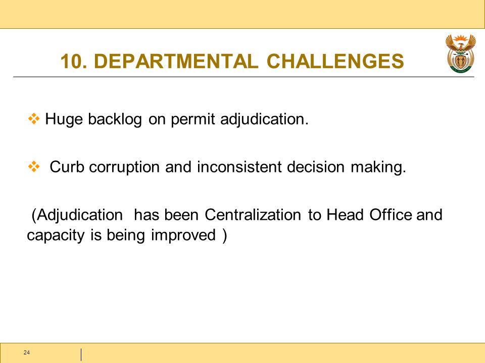 10.DEPARTMENTAL CHALLENGES  Huge backlog on permit adjudication.