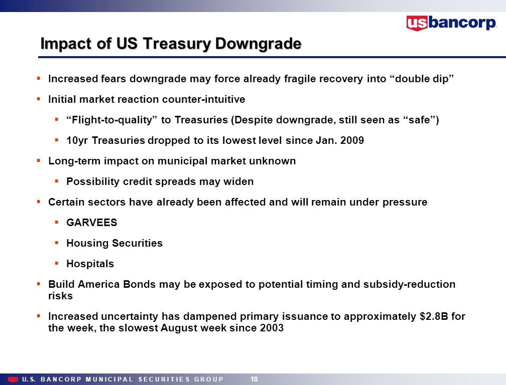 U. S. B A N C O R P M U N I C I P A L S E C U R I T I E S G R O U P 18 Impact of US Treasury Downgrade  Increased fears downgrade may force already f