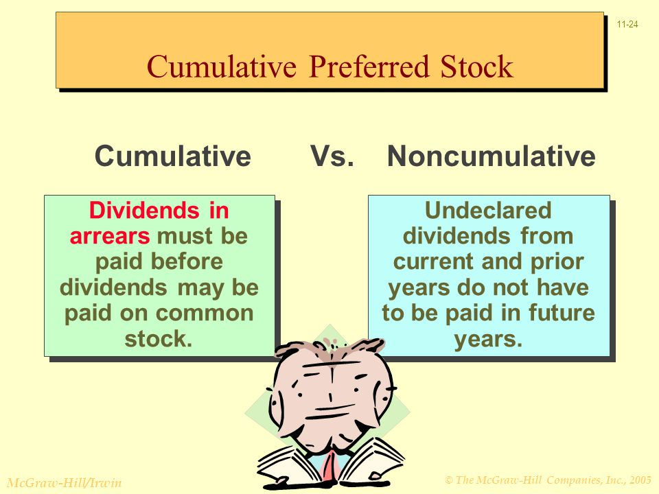 © The McGraw-Hill Companies, Inc., 2005 McGraw-Hill/Irwin 11-24 Vs.NoncumulativeCumulative Dividends in arrears must be paid before dividends may be paid on common stock.
