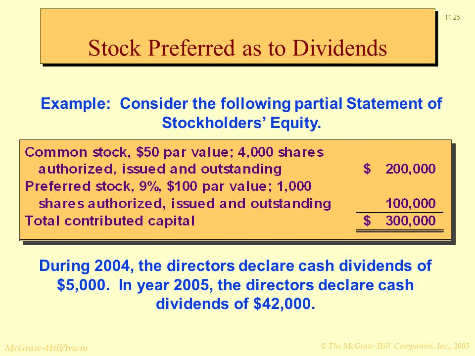 © The McGraw-Hill Companies, Inc., 2005 McGraw-Hill/Irwin 11-25 Example: Consider the following partial Statement of Stockholders' Equity. During 2004