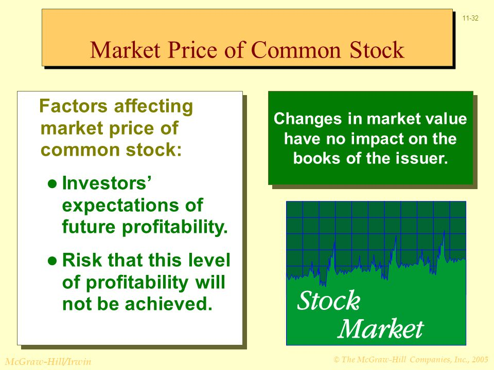 © The McGraw-Hill Companies, Inc., 2005 McGraw-Hill/Irwin 11-32 Factors affecting market price of common stock: Investors' expectations of future profitability.