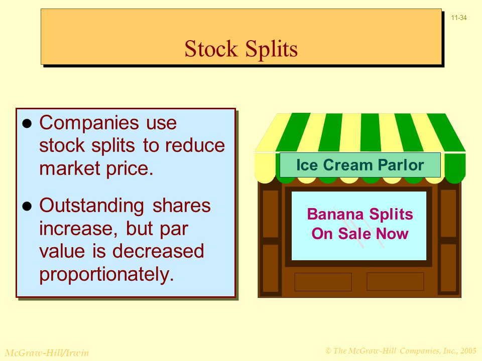 © The McGraw-Hill Companies, Inc., 2005 McGraw-Hill/Irwin 11-34 Ice Cream Parlor Banana Splits On Sale Now Stock Splits Companies use stock splits to