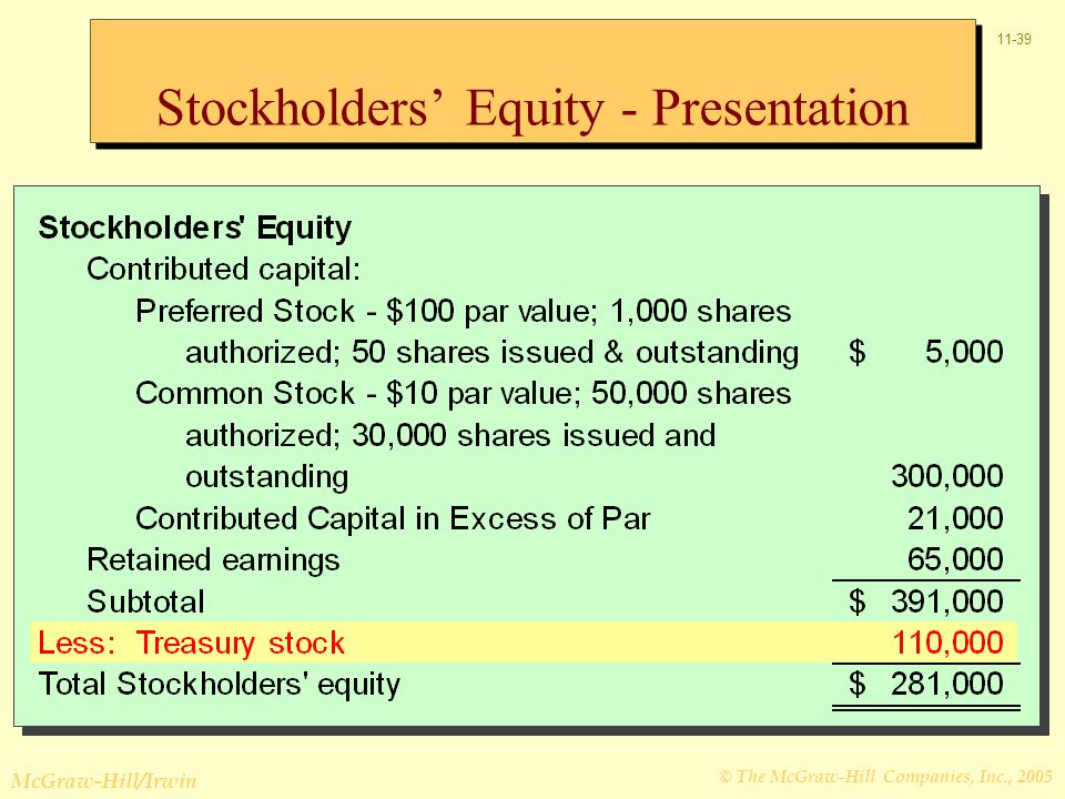© The McGraw-Hill Companies, Inc., 2005 McGraw-Hill/Irwin 11-39 Stockholders' Equity - Presentation