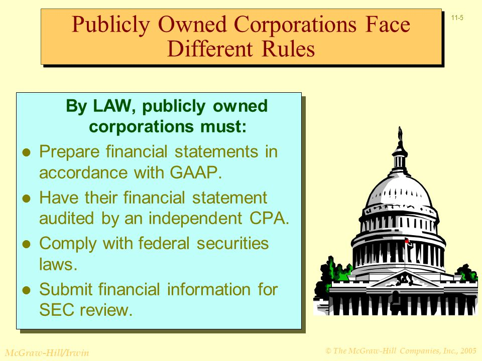 © The McGraw-Hill Companies, Inc., 2005 McGraw-Hill/Irwin 11-5 Publicly Owned Corporations Face Different Rules By LAW, publicly owned corporations mu