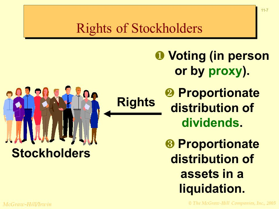 © The McGraw-Hill Companies, Inc., 2005 McGraw-Hill/Irwin 11-7 Stockholders Rights ¶ Voting (in person or by proxy). · Proportionate distribution of d