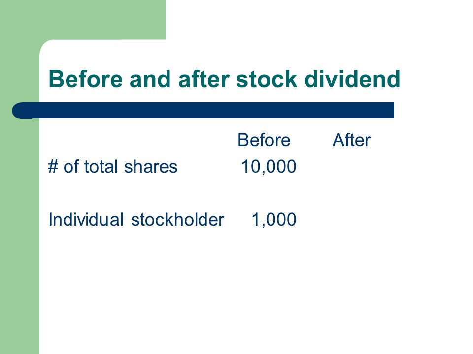 Before and after stock dividend Before After # of total shares 10,000 Individual stockholder 1,000