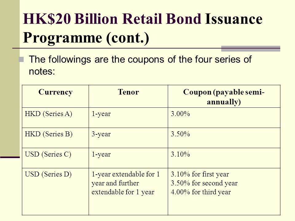 HK$20 Billion Retail Bond Issuance Programme (cont.) The followings are the coupons of the four series of notes: CurrencyTenorCoupon (payable semi- annually) HKD (Series A)1-year3.00% HKD (Series B)3-year3.50% USD (Series C)1-year3.10% USD (Series D)1-year extendable for 1 year and further extendable for 1 year 3.10% for first year 3.50% for second year 4.00% for third year
