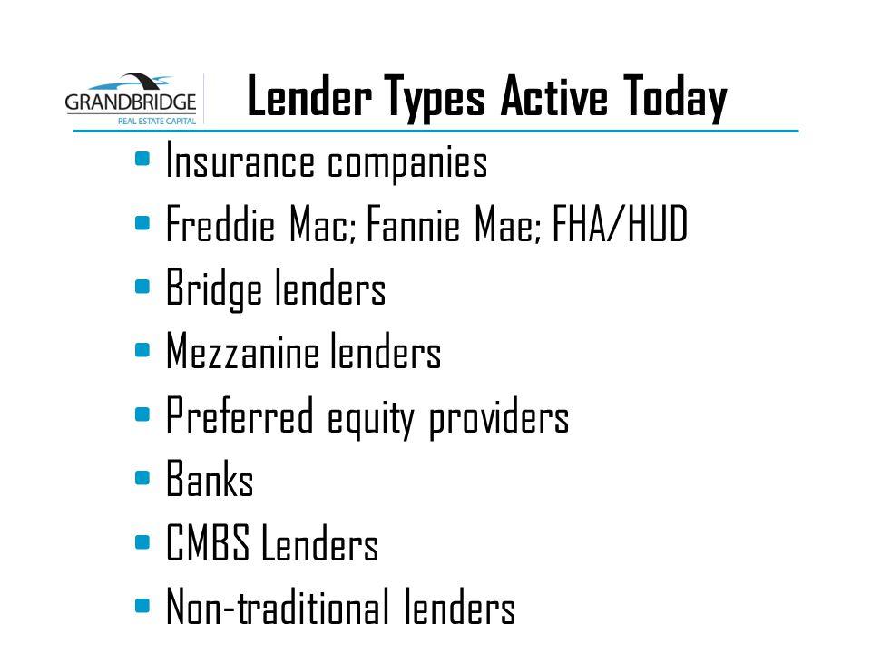 Lender Types Active Today Insurance companies Freddie Mac; Fannie Mae; FHA/HUD Bridge lenders Mezzanine lenders Preferred equity providers Banks CMBS Lenders Non-traditional lenders