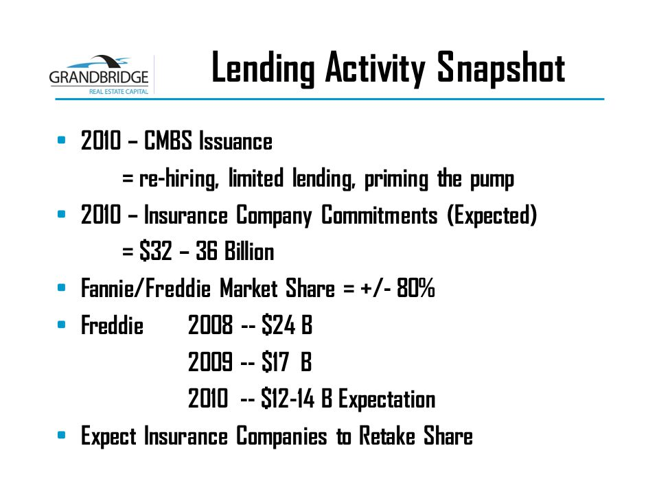 Lending Activity Snapshot 2010 – CMBS Issuance = re-hiring, limited lending, priming the pump 2010 – Insurance Company Commitments (Expected) = $32 – 36 Billion Fannie/Freddie Market Share = +/- 80% Freddie2008 -- $24 B 2009 -- $17 B 2010 -- $12-14 B Expectation Expect Insurance Companies to Retake Share