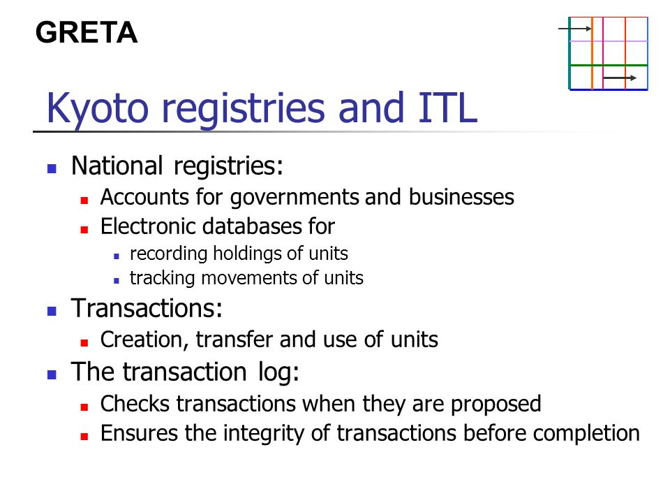 GRETA Kyoto registries and ITL National registries: Accounts for governments and businesses Electronic databases for recording holdings of units tracking movements of units Transactions: Creation, transfer and use of units The transaction log: Checks transactions when they are proposed Ensures the integrity of transactions before completion