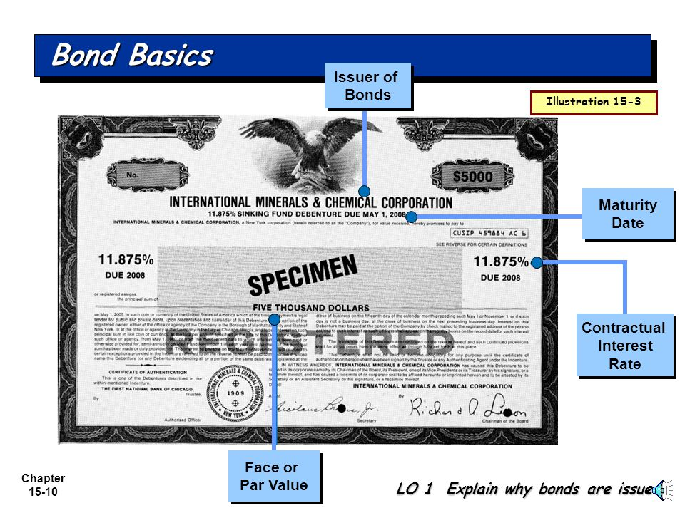Chapter 15-9 Issuing Procedures Bond contract is known as a bond indenture. Represents a promise to pay: (1) sum of money at designated maturity date,