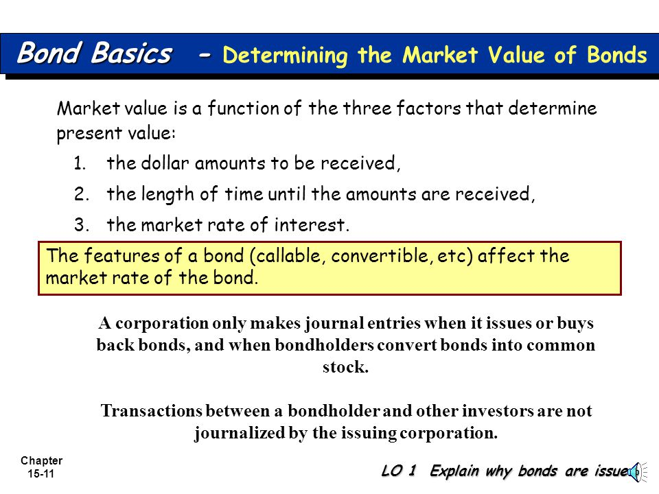 Chapter 15-10 Bond Basics LO 1 Explain why bonds are issued. Issuer of Bonds Issuer of Bonds Maturity Date Maturity Date Illustration 15-3 Contractual