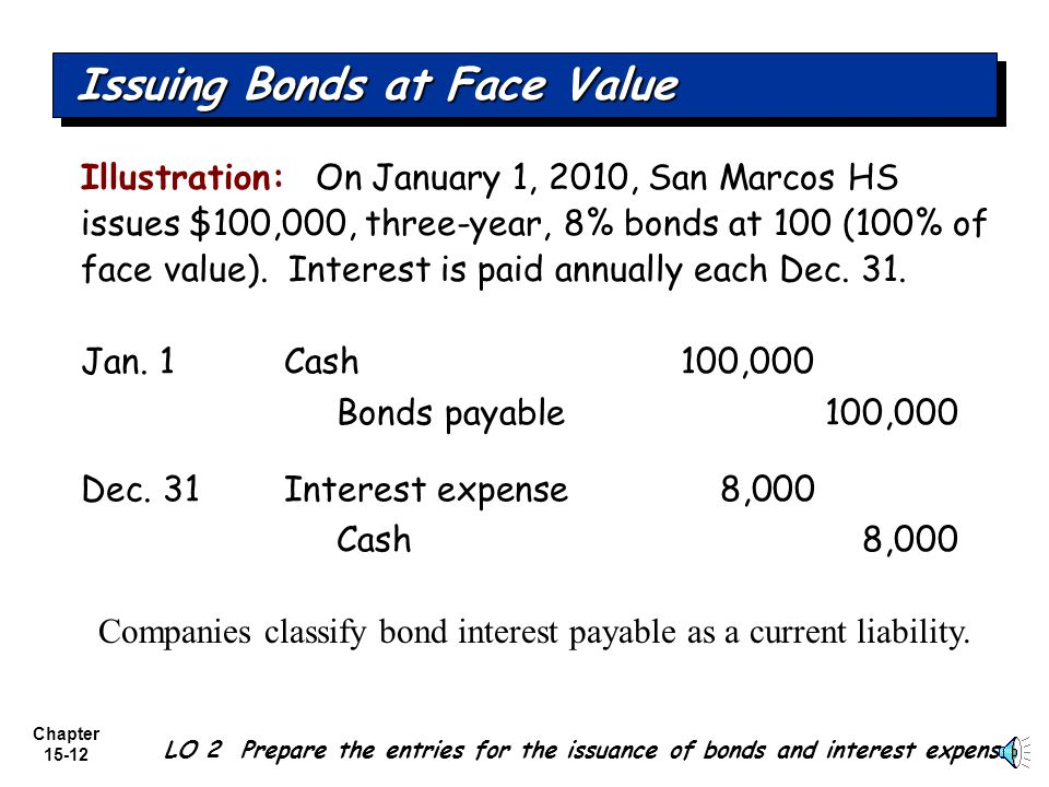 Chapter 15-11 Market value is a function of the three factors that determine present value: 1.the dollar amounts to be received, 2.the length of time